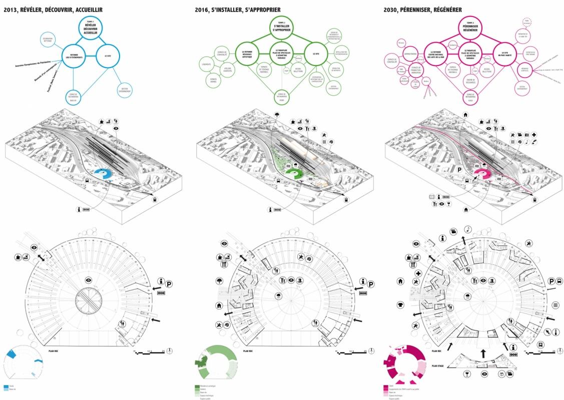 dumas-architectures Lyon - Programme, axomérie, et plan du projet