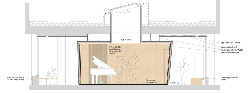 ARCHICOSMIC - SCHOOL OF MUSIC / DETAILS / R+2