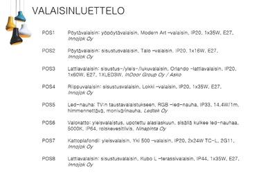 Muotoilija Mirella Virtanen - Valaistussuunnitelma, yksityisasunto, 2015