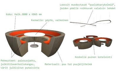 Muotoilija Mirella Virtanen - Kiintokaluste, istuinryhmä, 2014