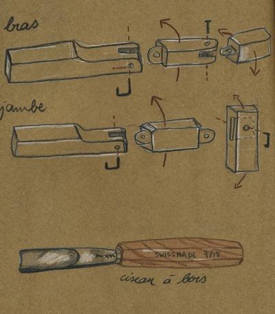Figura & Filum - Terry Bly - dessin préparatoire