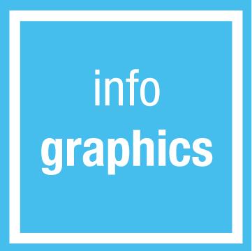 jen scharl print & digital design - infographics