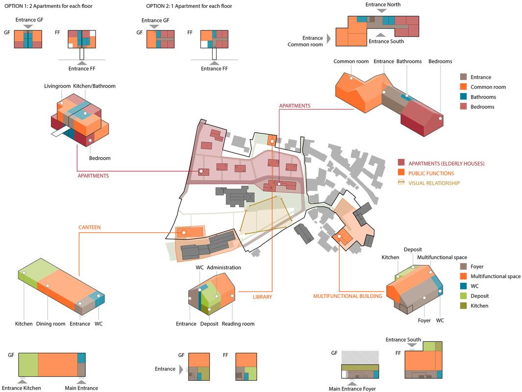 Tamandua - Building scheme