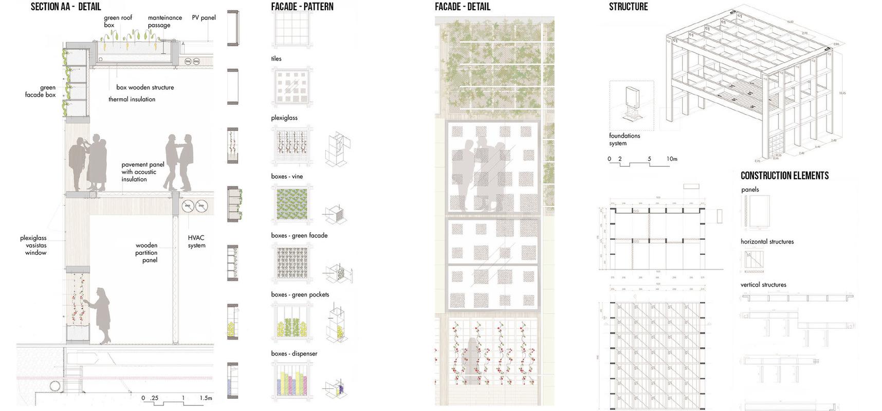 Tamandua - Construction details