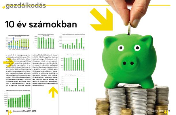 Zoltan Fabians portfolio page -