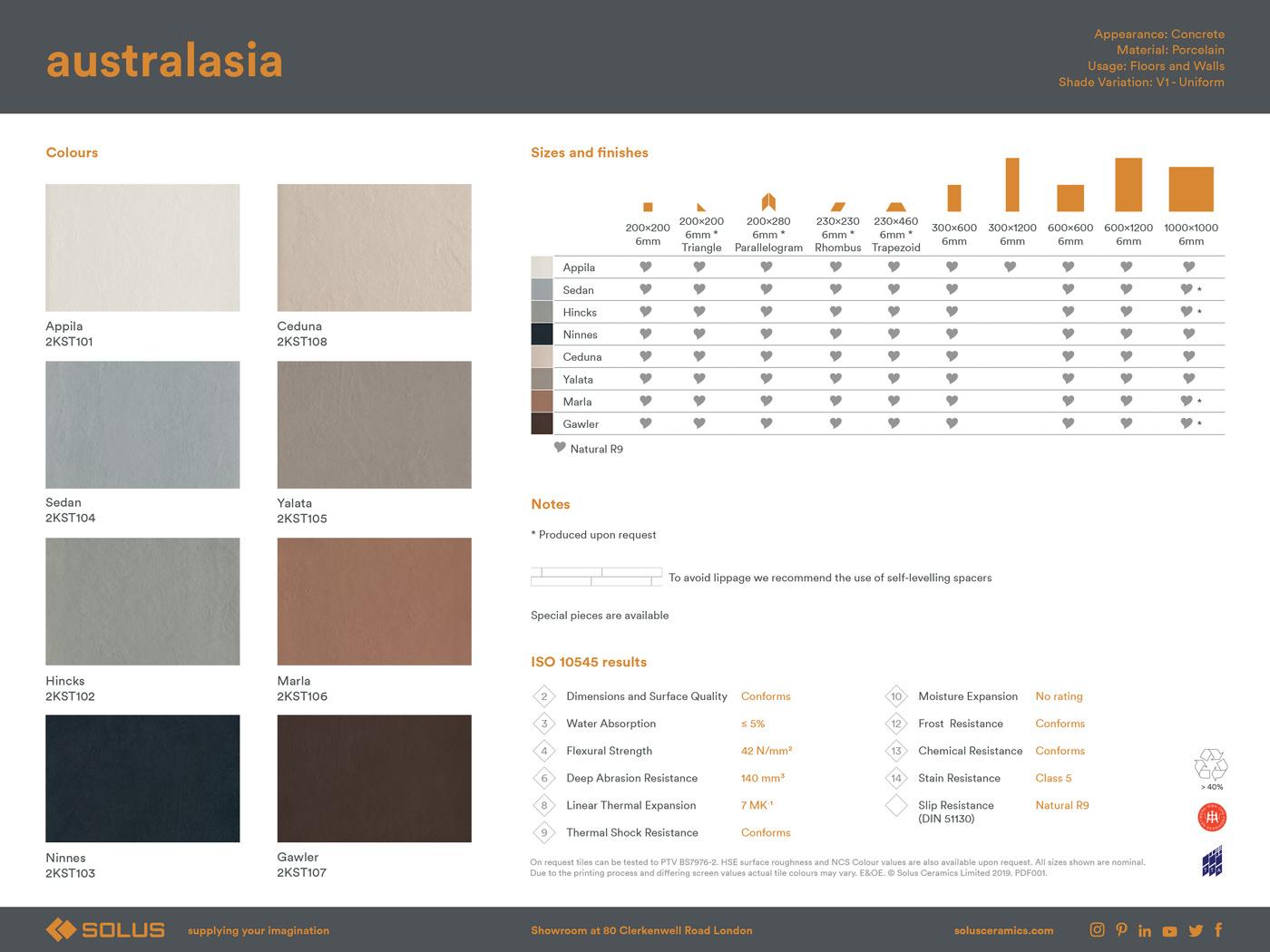 Lara-Jane van Antwerpen - Digital Brochure - Australasia 3