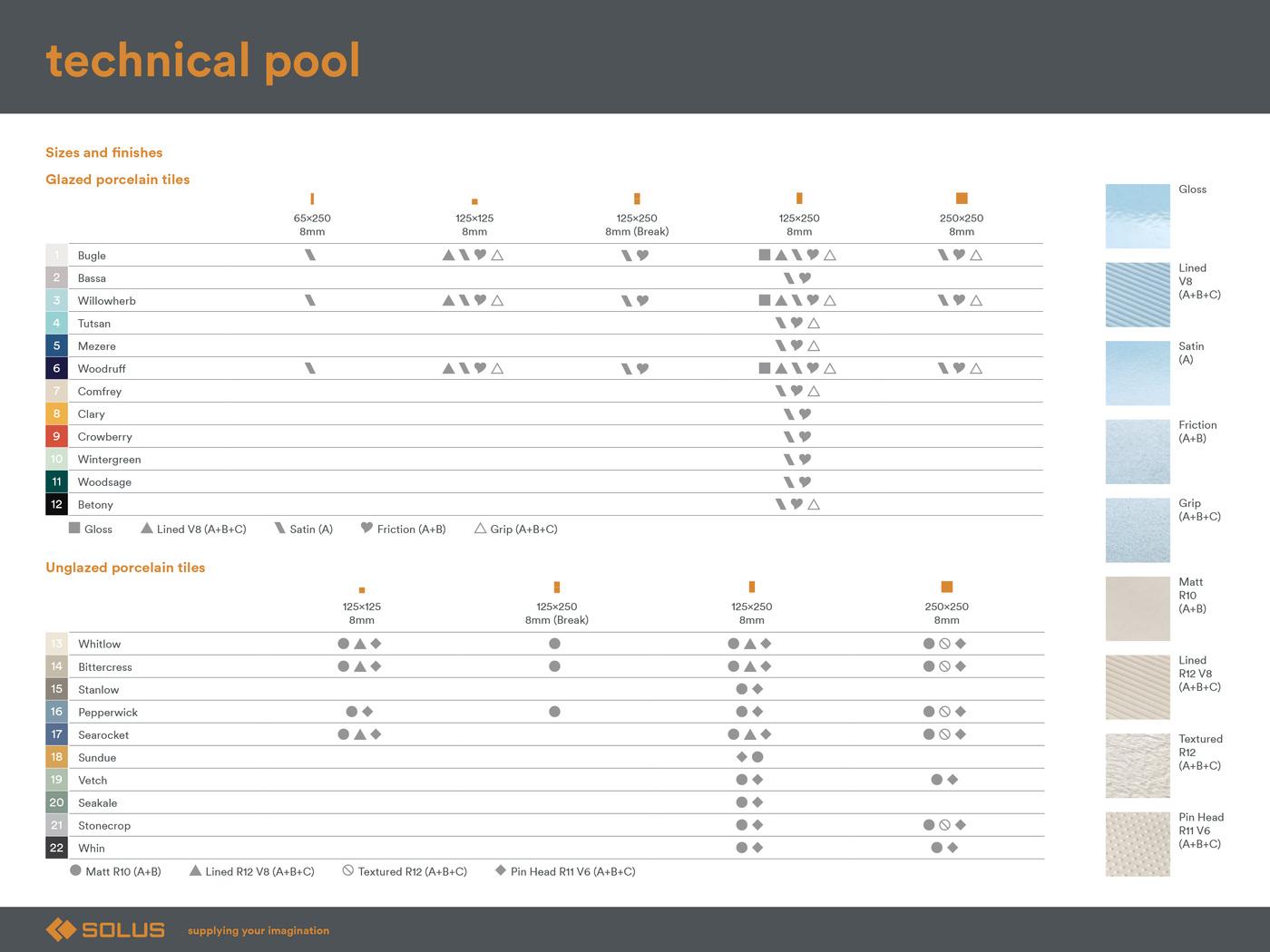Lara-Jane van Antwerpen - Digital Brochure - Technical Pool 3
