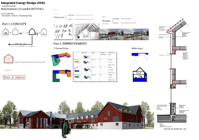 | NAVA | Shahin - Rotvoll Refurbishment Project-Integrated Energy Dsign
