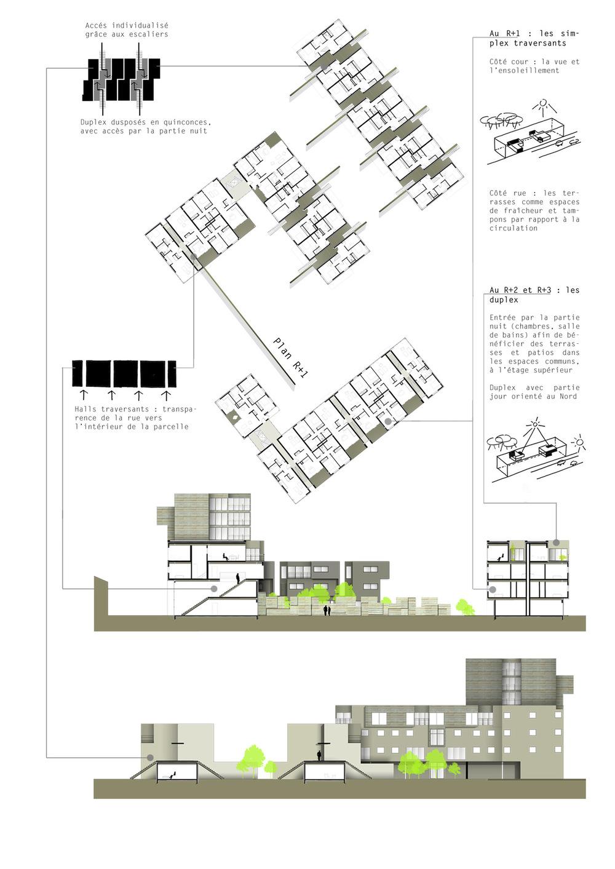 Sandra Le Garrec - Graphic Designer -