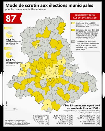 Géographismes - Changement du mode délection aux municipales en Haute-Vienne en 2014.