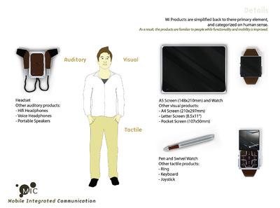 Thomas Mulsow - Produktdesigner / CG-Artist -