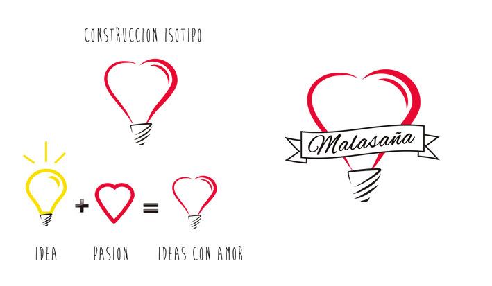 Ana Rubio Art - concept and logo design