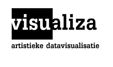 Dienst voor data visualisatie