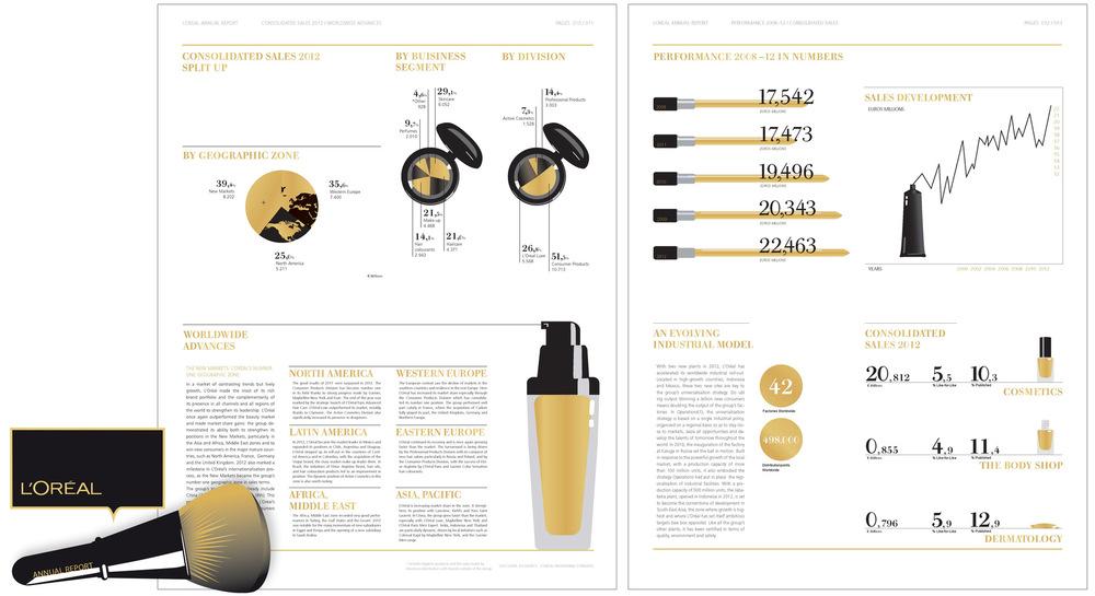 Lorem Ypsum -  Jahresbericht für LOreal Thema: Schulprojekt. Glamour und Glanz für eine schicke Marke stehen auf der Wichtigkeitsskala ganz oben. Schön, wenn der Riesenkonzern sich Jahr für Jahr ins richtige Goldlicht rückt. Idee | Umsetzung | Illustrationen Projekt bei: Lette Verein, Ausbildung
