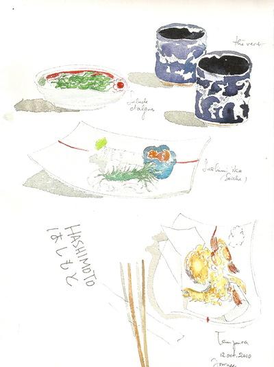delphine.gosseries.aquarelles - Régal japonais