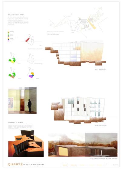 Ruben Diaz. Portfolio Summary -