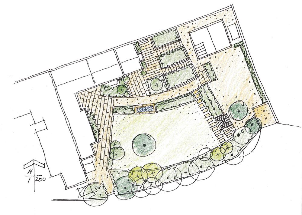 plants by design - farnham