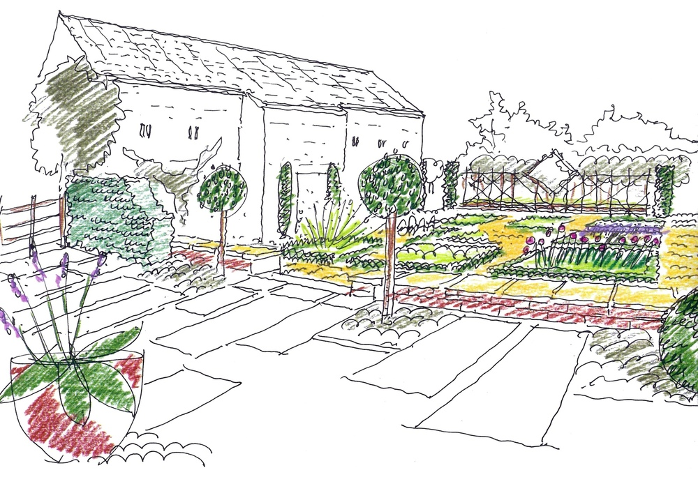 plants by design - design sketch kitchen garden