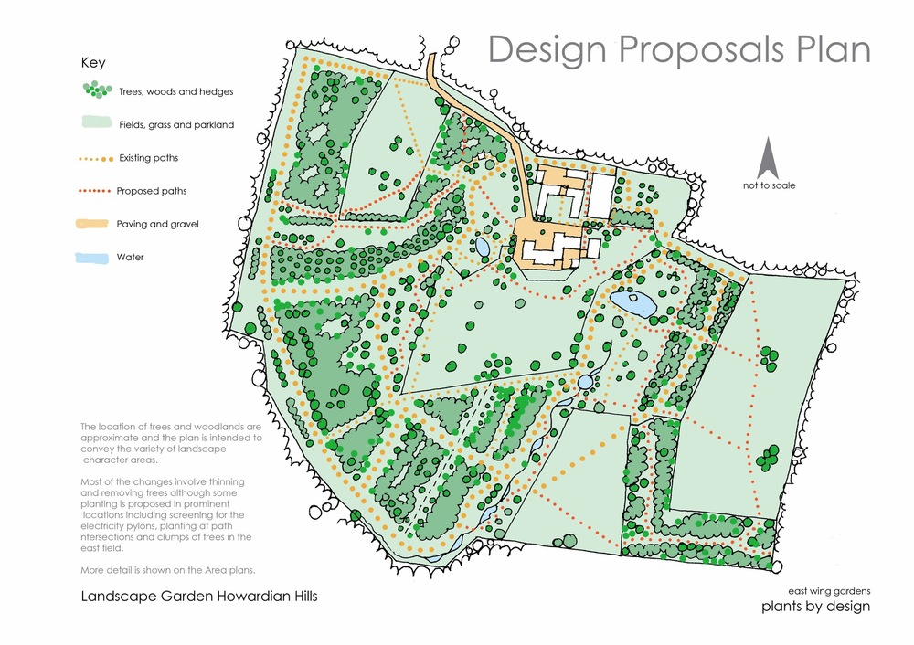 plants by design - Landscape masterplan of country estate in North Yorkshire 2016