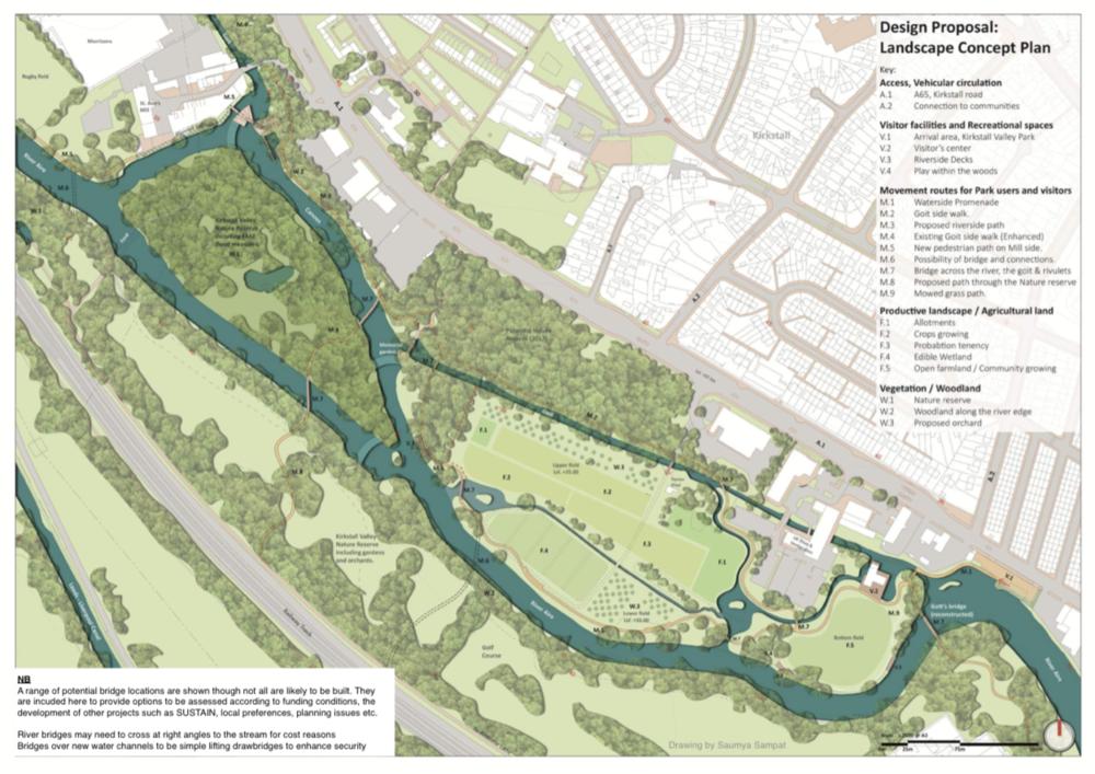 plants by design - Kirkstall Island Farm: Landscape Design Concept Proposals