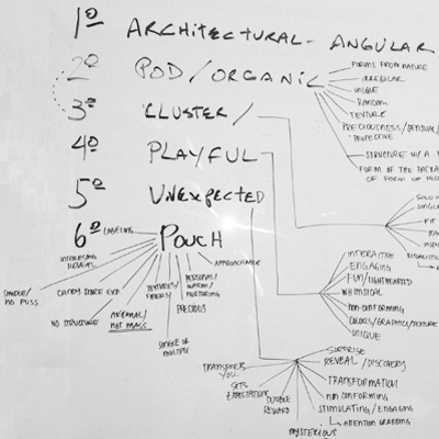 arh creative - DESIGN STRATEGY At this point of the process we dissect the information gathered during the research phase and map out a design strategy that will guide the concept exploration phase.