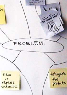 arh creative - PROJECT BRIEF The first step of the design process consists of understanding all aspects of a clients design brief or problem statement. This is when we ask questions and take the time to identify the real challenge.