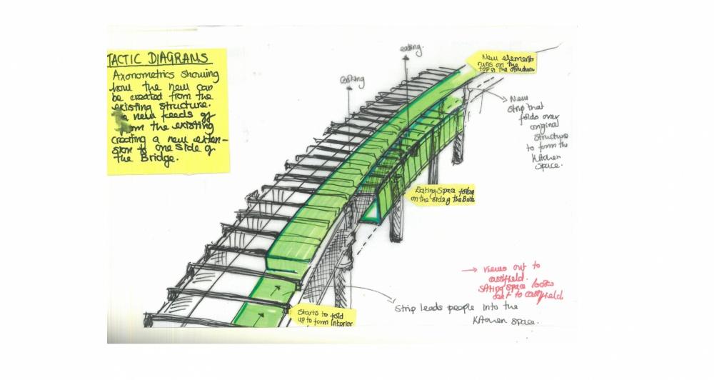 Marianne Khan Design - Development