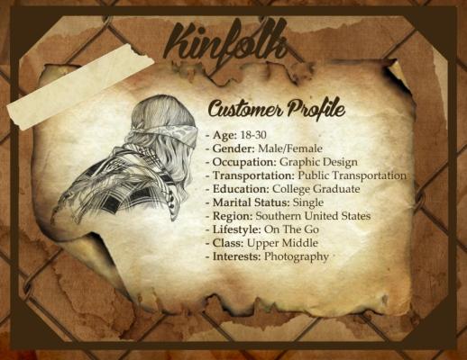 Brendan Kuletz - Customer Profile