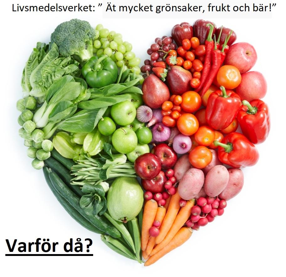 kalorier i grönsaker