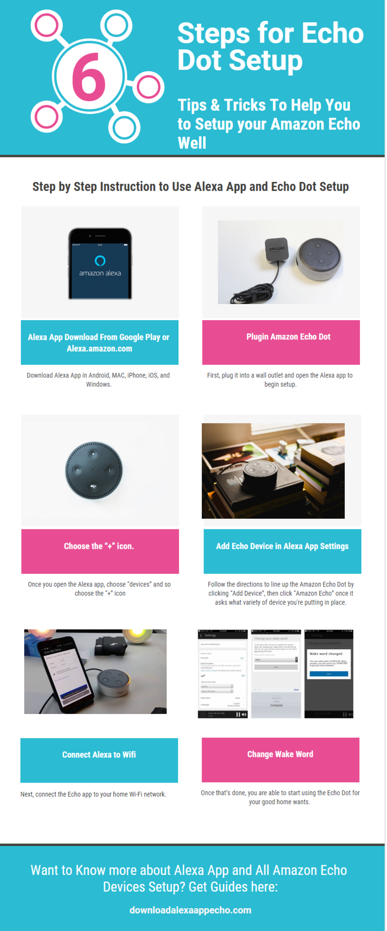 Know all about the Alexa app and Amazon echo devices - echo, echo dot, echo auto, etc. Also, setup all echo devices  at one place. Download Alexa app in your devices for echo dot setup or   other and Alexa login your amazon account. Alexa setup is needed with Amazon echo dot  setup.