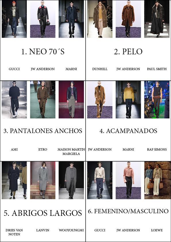 Alejandro Núñez - Menswear FW'15 trends