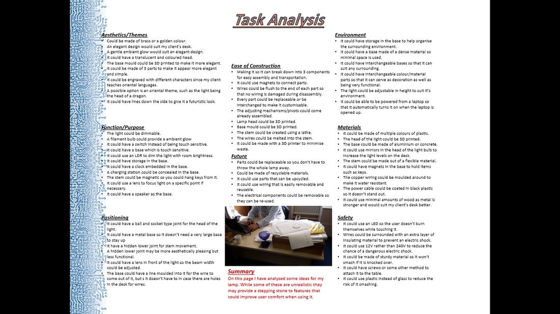 Write my professional persuasive essay